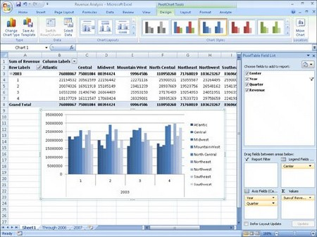 Manipulate PivotTable How to Manipulate PivotTable after It has Been Created